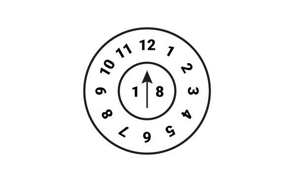 Herstellungsdatum Zeichen