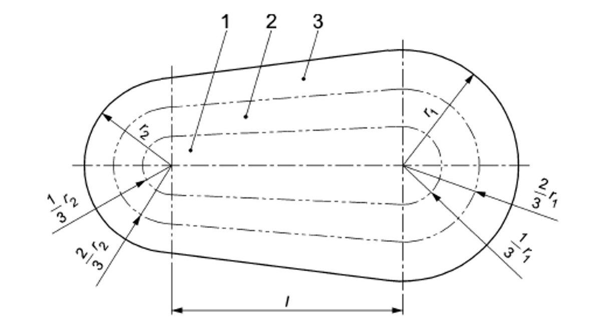 Prüfbereich Motorrad-Gelenkprotektoren