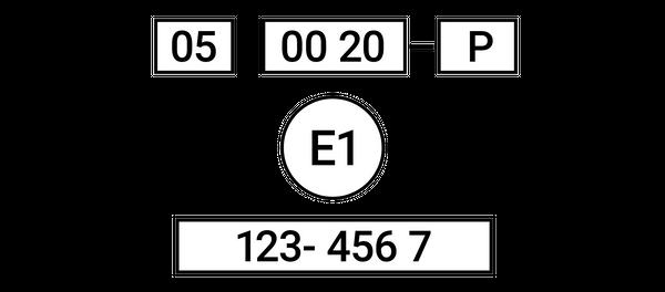 ECE Prüfzeichen bei Motorradhelm