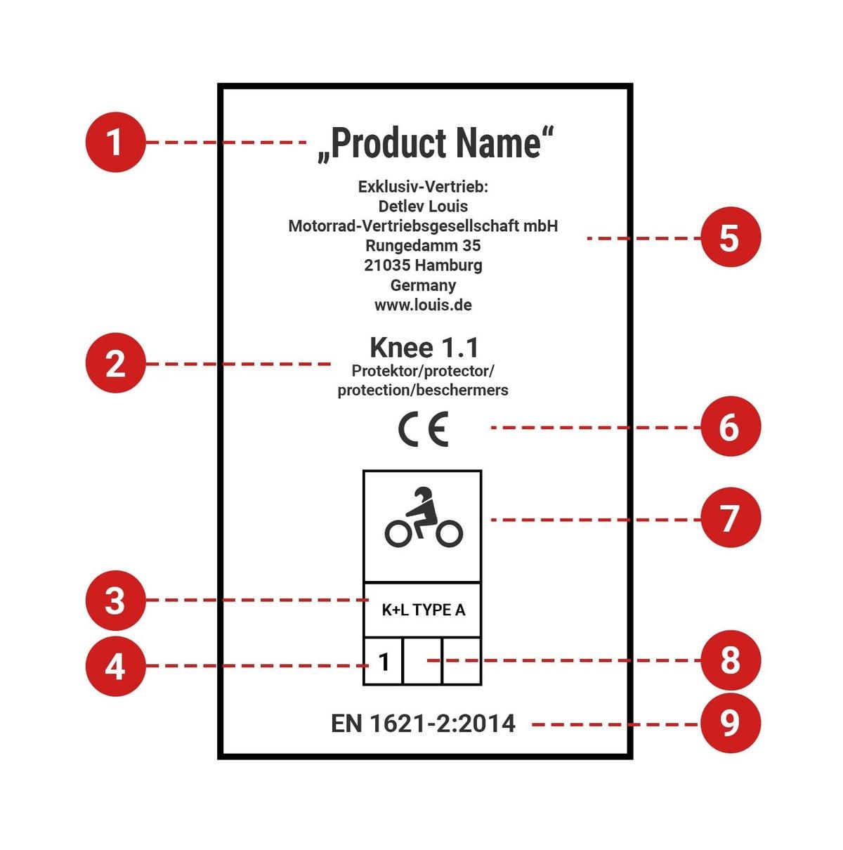 Kennzeichnung am Produkt