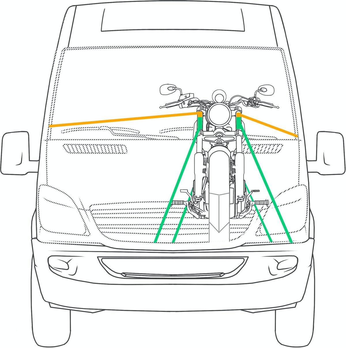 Lastwagen Verzurrpunkte Motorrad